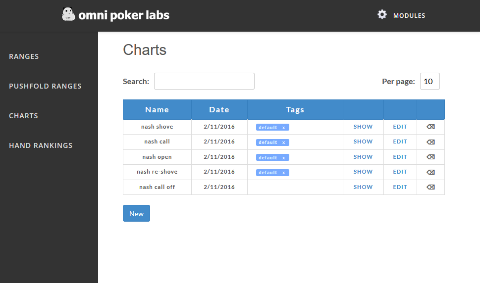 PokerLabs
